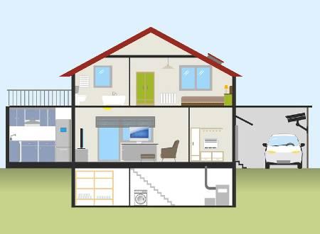 Tipologie impianti di casa: tutto quello da sapere