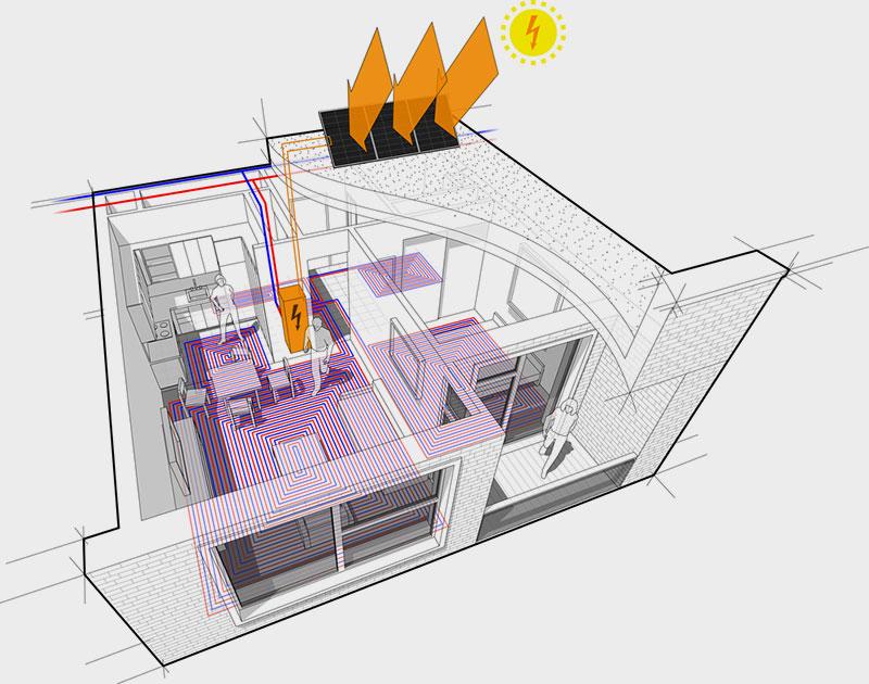 Tipologia impianti casa: l'impianto fotovoltaico