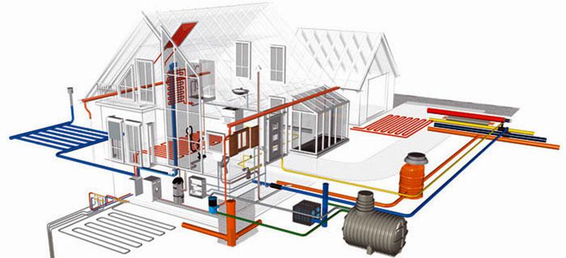 Tipologia impianti casa: l'impianto termico